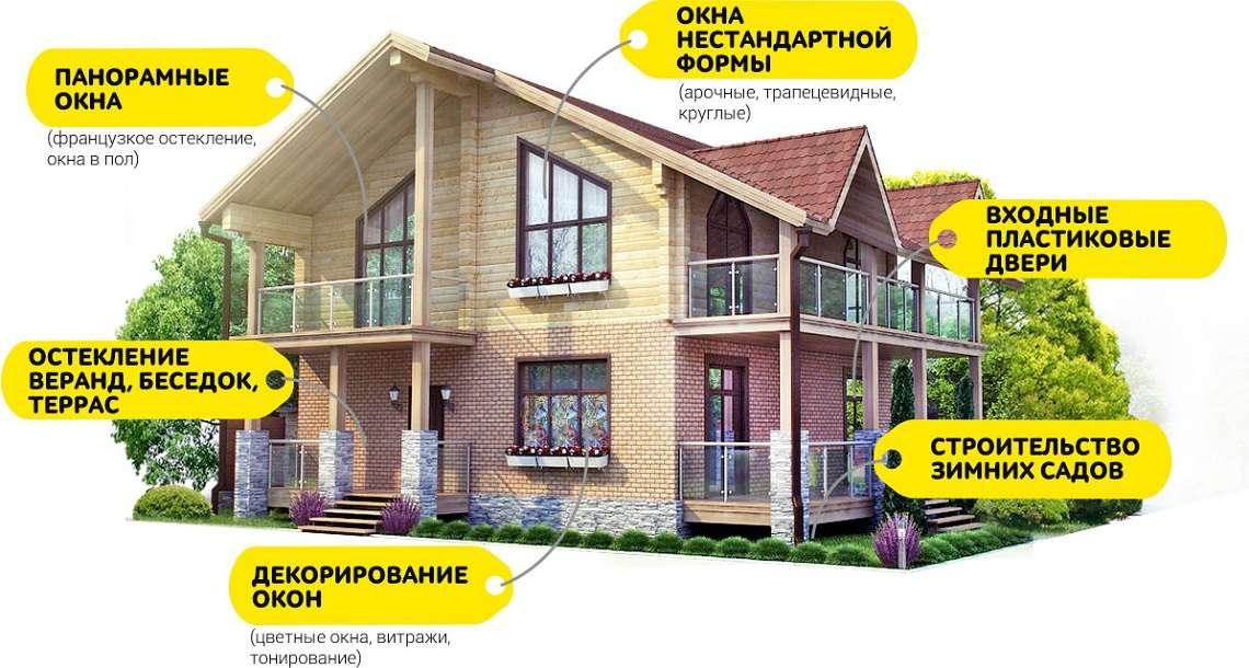Пластиковые окна в дом