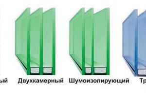 Стеклопакеты